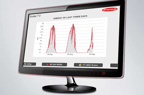Fronius Solar Monitoring