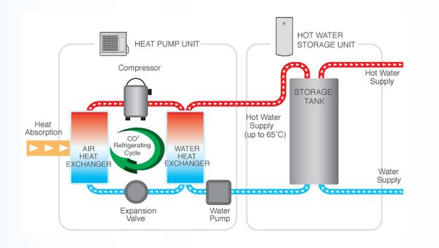 Sanden Heat Pump Diagram