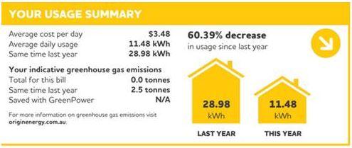 Solar Energy Bill