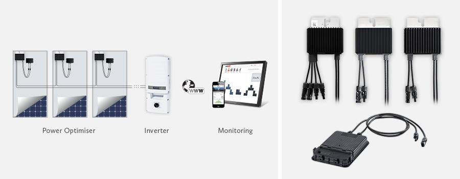 SolarEdge Optimizers-AUS