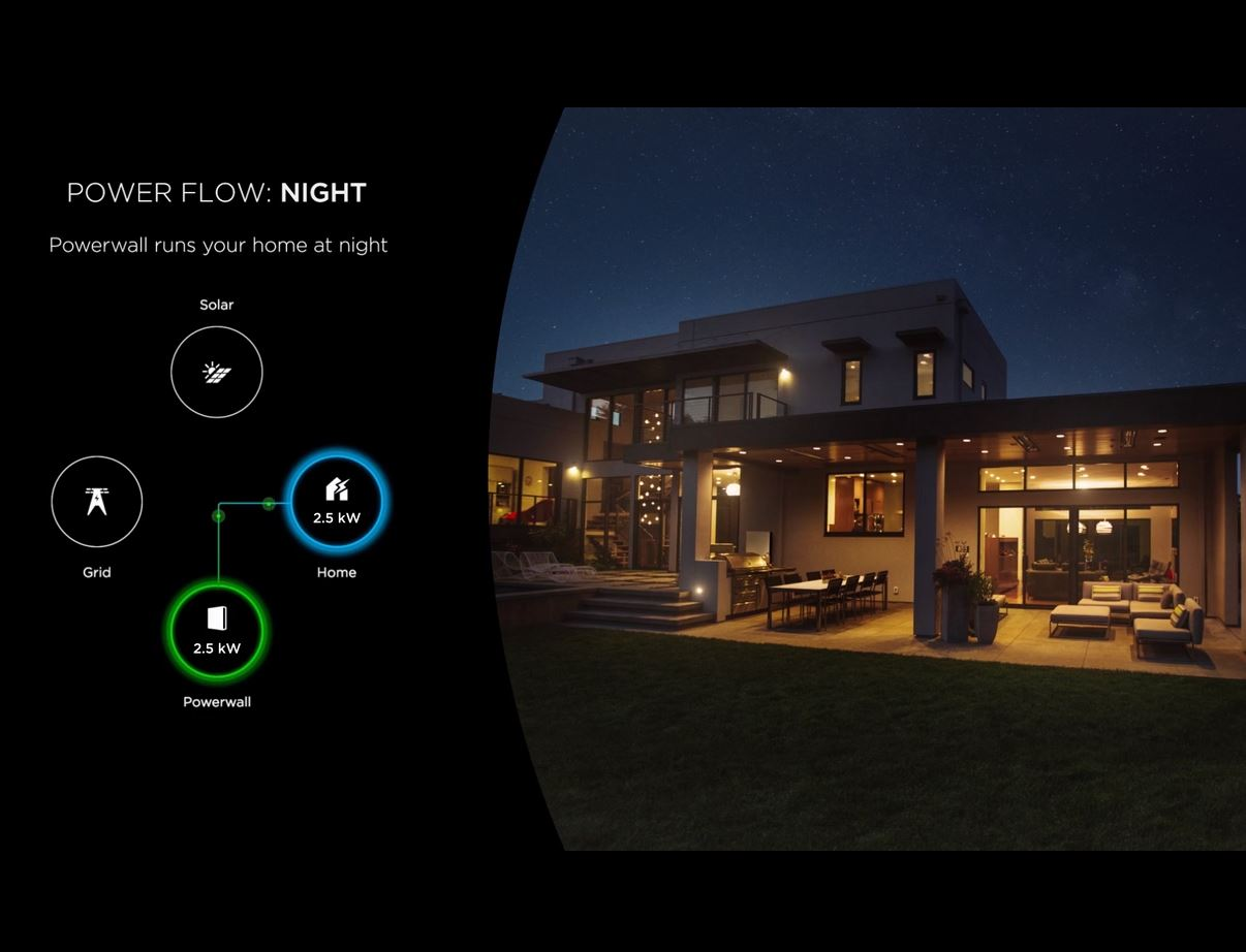 Solar Power Day Night
